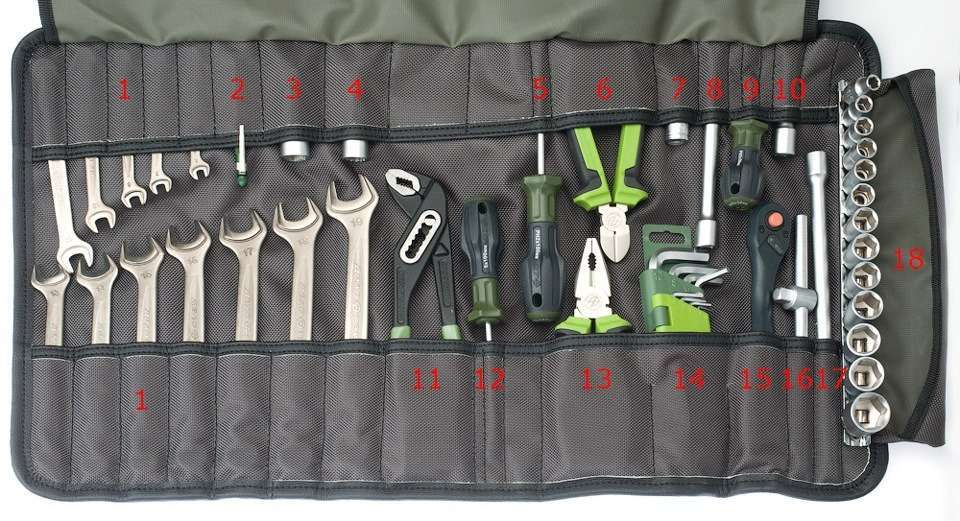 Скрутка для инструментов своими руками