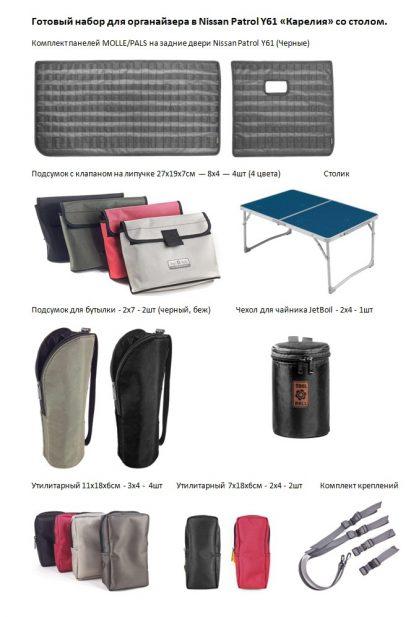 Готовый набор molle ToolRoll для органайзера в Nissan Patrol Y61 «Карелия» со столом